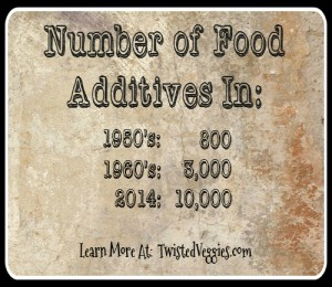 additives2